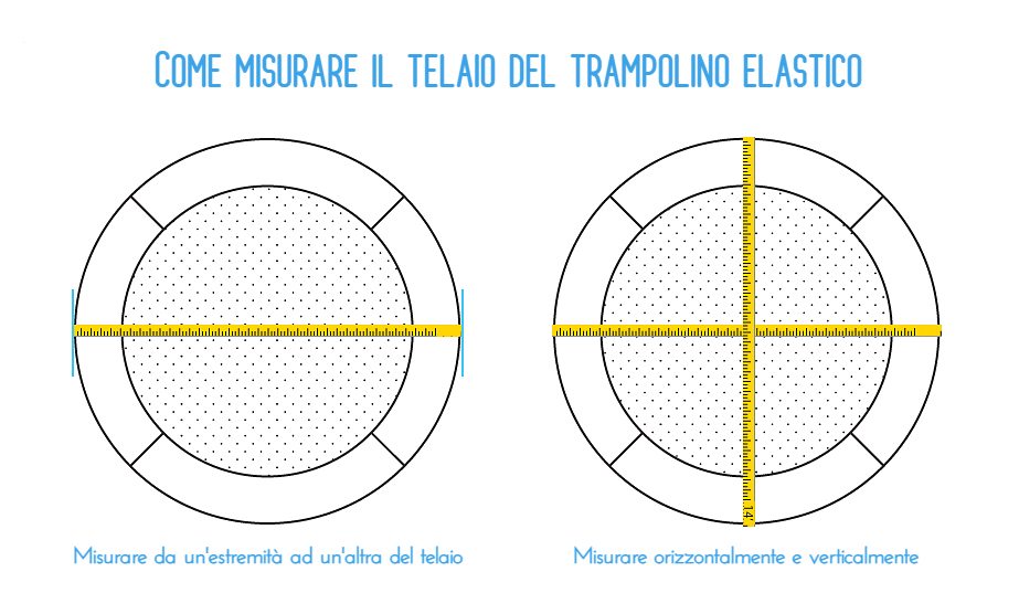 come misurare il trampolino elastico