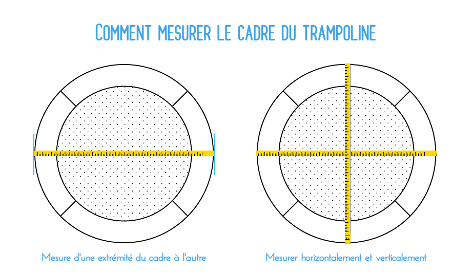 comment mesurer le cadre du trampoline