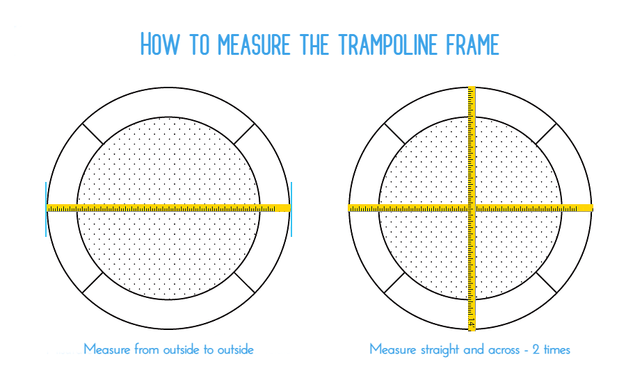how to measure the trampoline frame